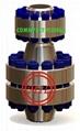 Norsok L005 Compact Flange