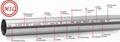 ASTM A268,EN 10217-7 小口徑不鏽鋼焊接鋼管 18