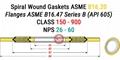 ASME B16.47 Series B(API 605) Spiral Wound Gasket