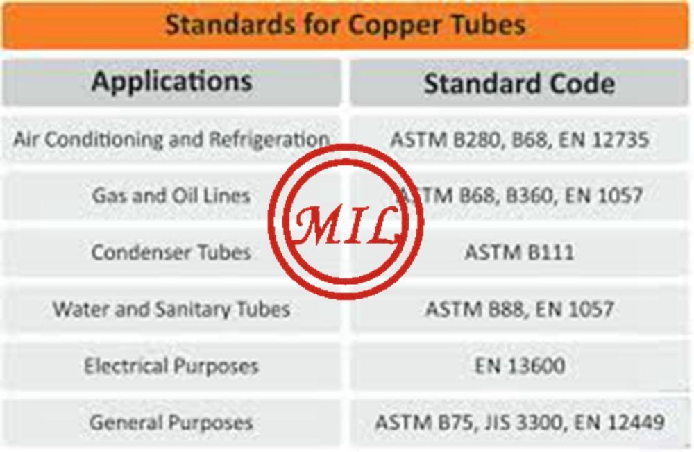 熱交換器與冷凝銅管-ASTM B111,AS 1572,EN 12451 15