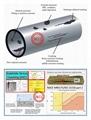 石油天然气管线管-API 5L,GOST 8731-87,GOST 8732-78