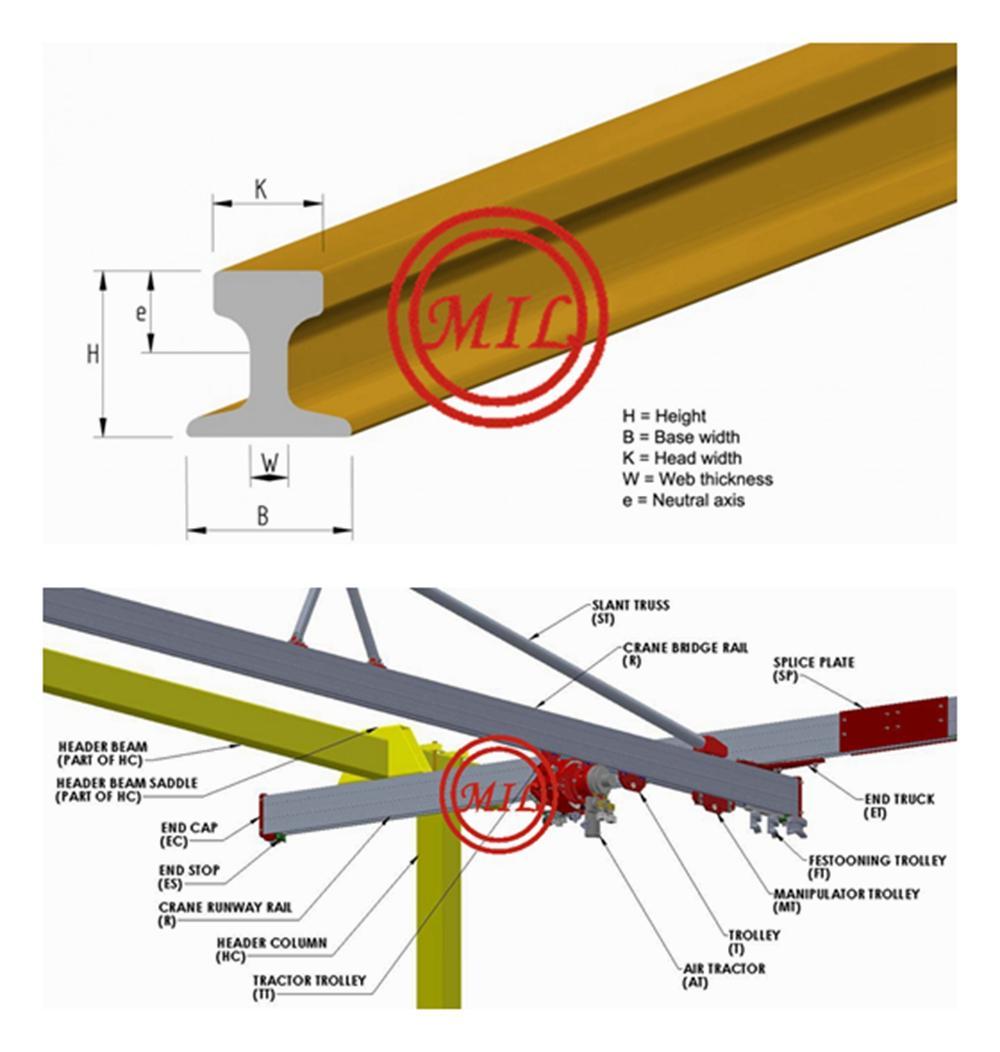 UIC 860-O,DIN 536,AS 1085.1 Steel Rail,Crane Rail  8