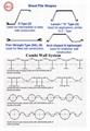 ASTM A857,EN 10249-1(CF),EN 10248-1,BS 4360,JIS 5523,JIS 5528(HR) Sheet Piles