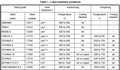 EN 10216-2 HEAT TREATMENT CONDITIONS