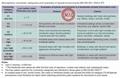ISO 12944,ISO 20344,AS 2312 Protective Coatings