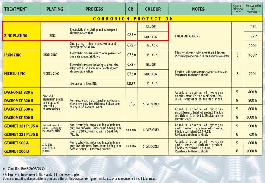 ASTM F1554, EN 193,EN 194,ISO 898-1,DIN 931,DIN 529 Anchor Bolts,Nuts 14