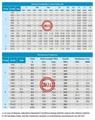 API 5CT J55,K55,N80-1,N80-Q,L80-1,L80,C90,T95,P110,Q125 PETROLEUM CASING PIPE