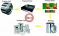 ASTM A623,JIS G3303,JIS 3315,EN 10202,ISO 11940,GB/T 2520 TINPLATE