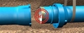 Ductile iron pipe with Self Anchored Joint/Mechanical Socket Joint (RAJ)