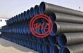 ISO 21138,EN 13476,EN 50086,DIN 16961 HDPE Double-Wall Corrugated Pipe