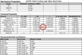 ASTM A563 Standard Specification for Carbon and Alloy Steel Nuts