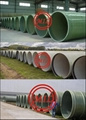 ASTM D2996,ASTM D3517,AWWA C950,BS 5480,ISO14692 FRP/RTR/GRP/GRE PIPE