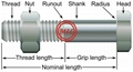 ASTM F468,ASTM F467,ISO7380 Titanium Bolts, Screw, Stud Bolts