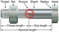 ASTM F468 / F468M/ASTM F467 / F467M/ISO7380 Titanium Fasteners