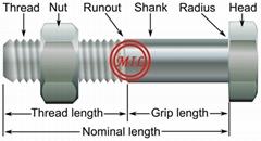 钛合金螺栓/螺柱/螺母/垫圈/紧固件