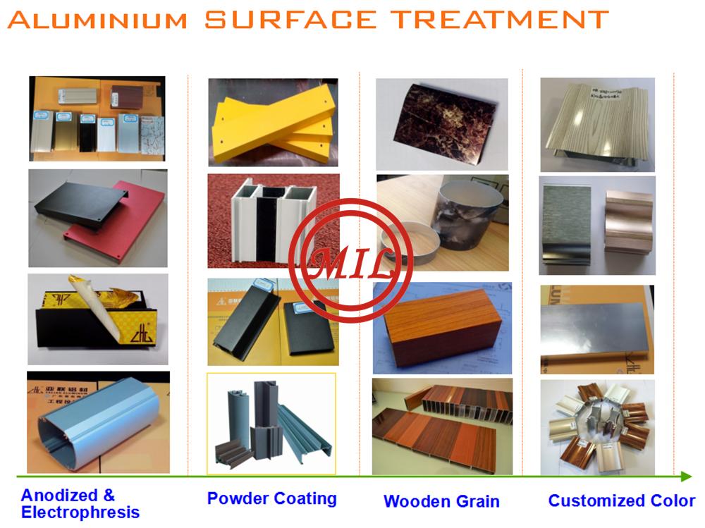 Color Powder Coating Aluminum Extrusion Profiles