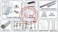 BS 1139,EN 39,JIS 3444,AS/NZS 4576, AS 1657 Scaffolding Tube & Accesseries