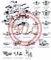 Titanium Cooking utensils pot, boiler, pan, pressure cooker