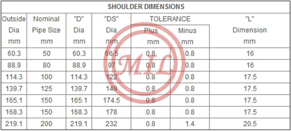 Shoulder Dimensions