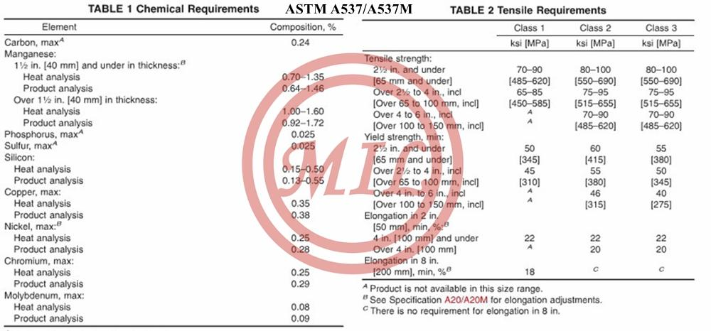 ASTM A537/A537M Standard Specification for Pressure Vessel Plates, Heat-Treated, Carbon-Manganese-Silicon SteeL
