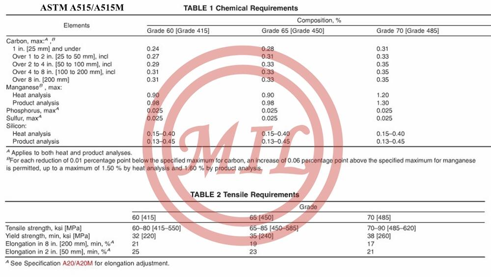 ASTM A515/A515M Standard Specification For Pressure Vessel Plates, Carbon Steel, For Intermediate-And Higher-Temperature Service