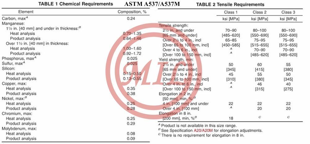 ASTM A387壓力容器板 12