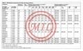 EN 10025,BS 4360,ASTM A588,JIS G3106,DIN 17100 High Strength Steel Sheet
