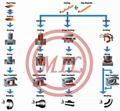 不鏽鋼管件-ASTM A815,MSS SP-43 7