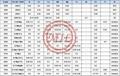 ASTM B209 Aluminium Sheet/Plate