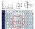 DIN 931 (ISO 4014)