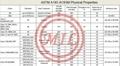 ASTM A193/ASTM A194,ASTM F593,ASTM A1082/ASTM F2282/ DIN931,DIN 934 SS Fasteners