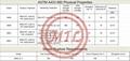 ASTM A193/A194,ASTM F593,ASTM F594,ASTM F738,ASTM F836 Stainless Steel Fasteners