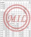 ASTM B88,ASTM B111,ASTM B280,BS EN 1057,EN 12449,EN 12735,JIS H3300 Copper Tube