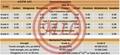 API 5L,ASTM A53B,ASTM A252,AS 1163,EN 10219-1,EN 10208-1/2,GOST 10704 HFW Pipe