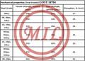 API 5L,AS 2885.1,ISO 3183-1/2/3,EN 10208-1/2,DIN 17172/2470,GOST 10704 ERW Pipe