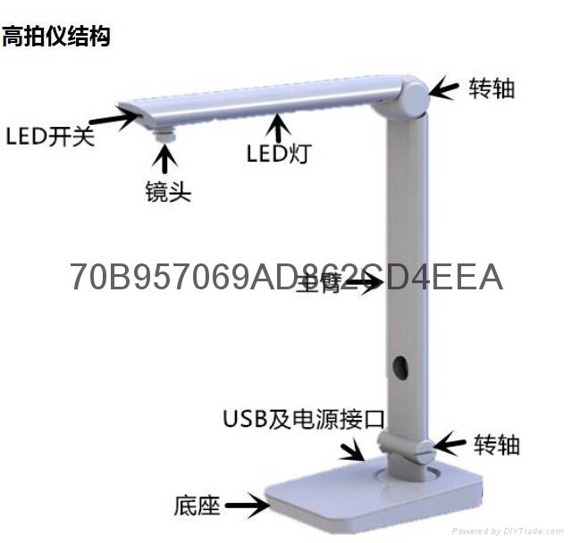 点圆科技-双摄像头高拍仪DY-G500U 1