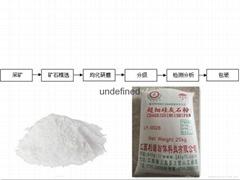 橡塑级硅灰石粉