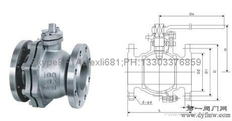 Ball valve ,Manual    electric valve,  304 ball valve。Globe valve 9