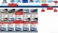 Japanese Used Cars(RHD,LHD)