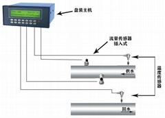 大连海峰超声波热量表插入式  TDS-100R