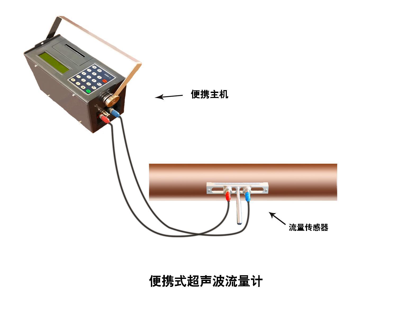 大连海峰TDS-100P便携式超声波流量计 3