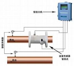大连海峰管段式超声波热量表TDS-100