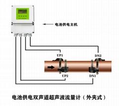 大連海峰偉業電池供電超聲波流量計