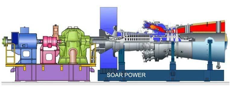Mhps Gas Turbine Generator Set - China
