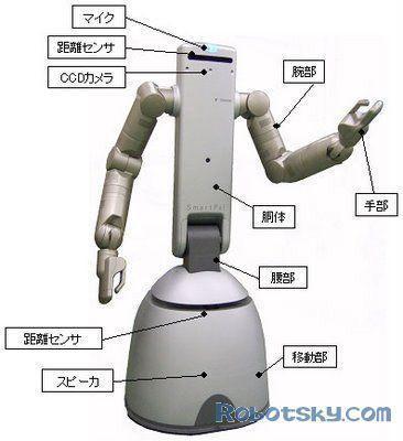 Yaskawa機器人 2