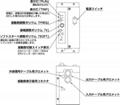 SHINKO控制器