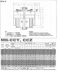 三菱重工齒輪聯軸器
