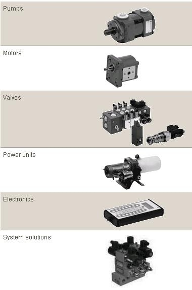 瑞士BUCHER阀、BUCHER齿轮泵、BUCHER液压马达