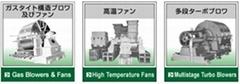 showa furyoku送風機-昭和風力機械株式會社