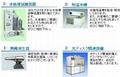 宫本热风枪, MIYAMOTO热风发生器及热风枪